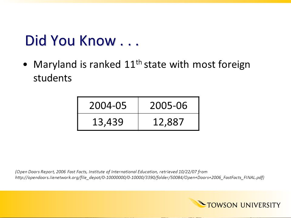 Did You Know . . . Maryland is ranked 11th state with most foreign students. 2004-05. 2005-06. 13,439.