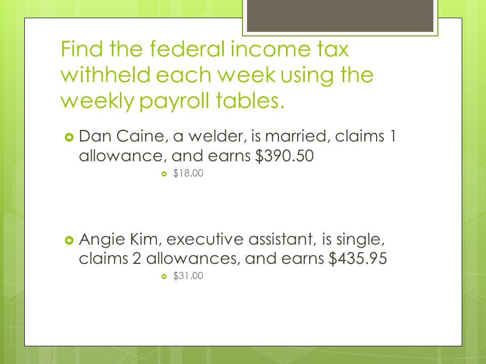 Find the federal income tax withheld each week using the weekly payroll tables.