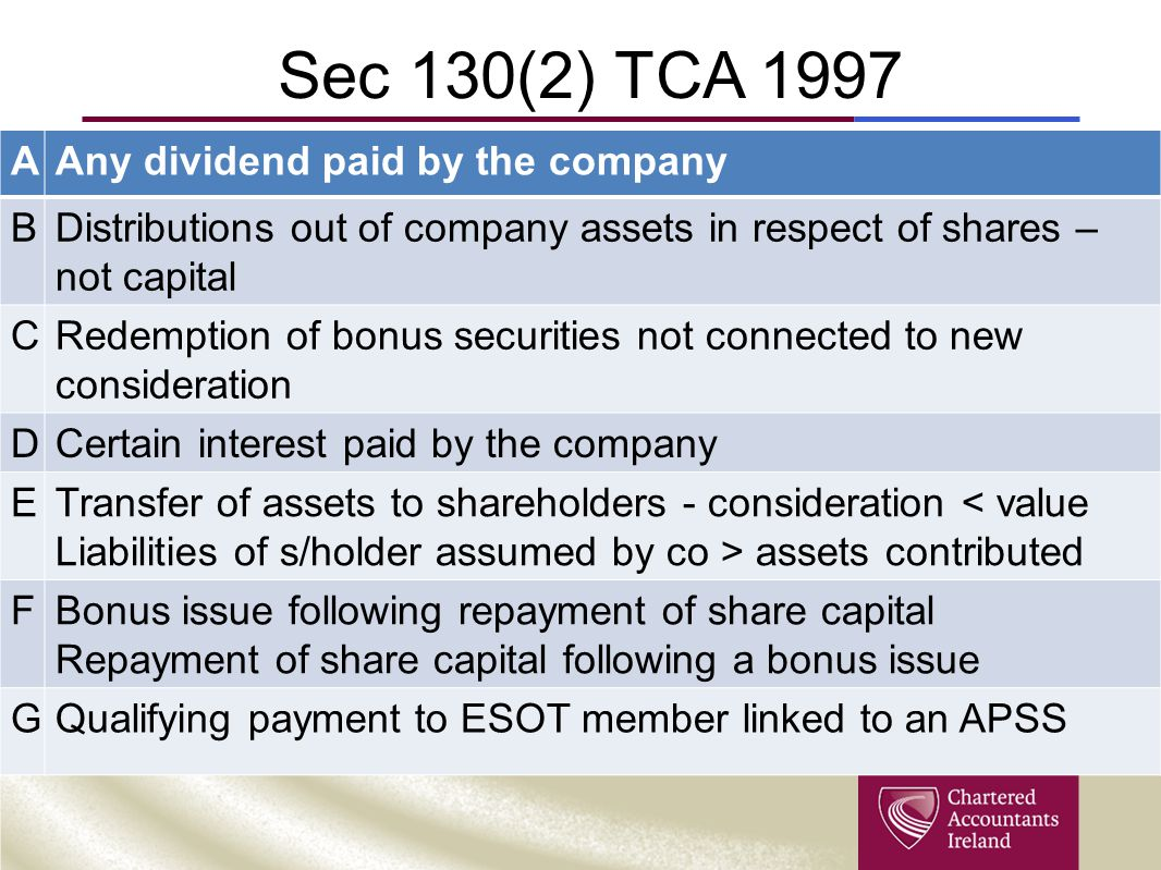 Sec 130(2) TCA 1997 A Any dividend paid by the company B