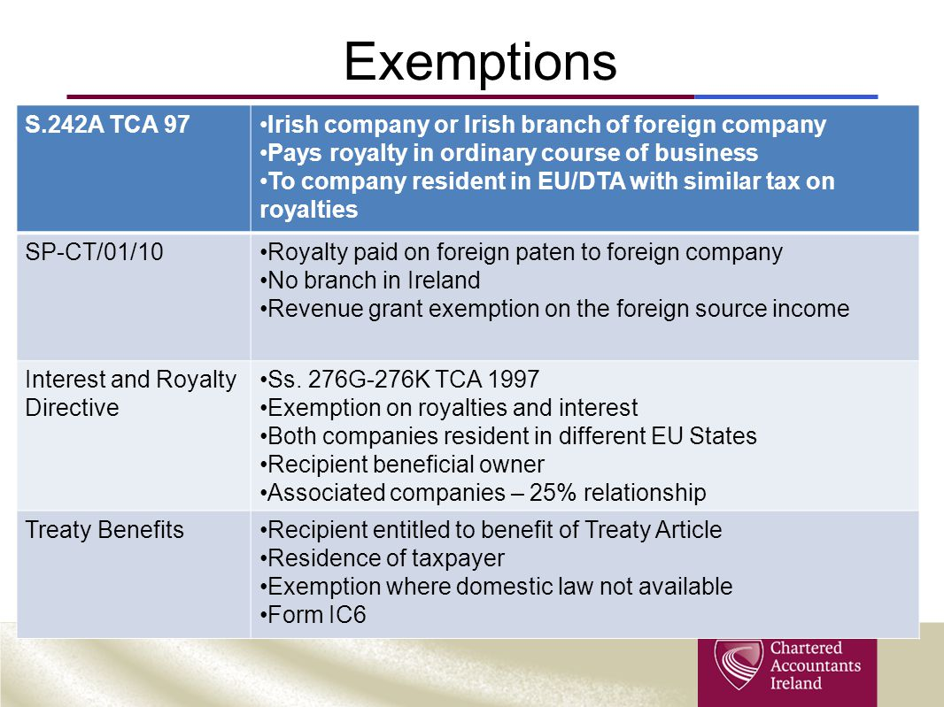 Exemptions S.242A TCA 97. Irish company or Irish branch of foreign company. Pays royalty in ordinary course of business.
