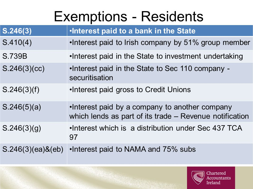 Exemptions - Residents