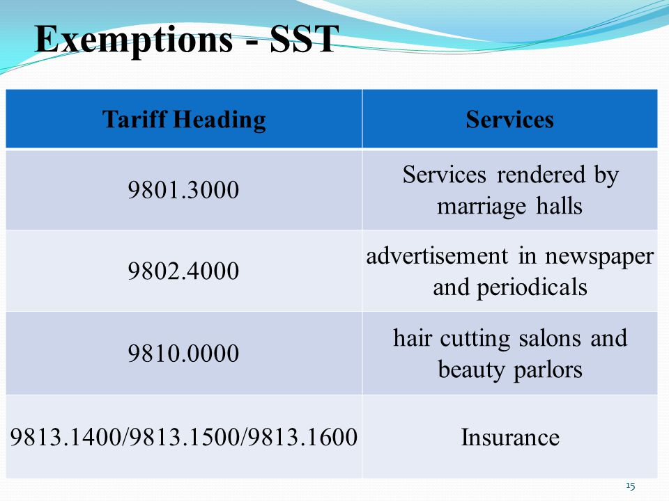 Exemptions - SST Tariff Heading Services 9801.3000