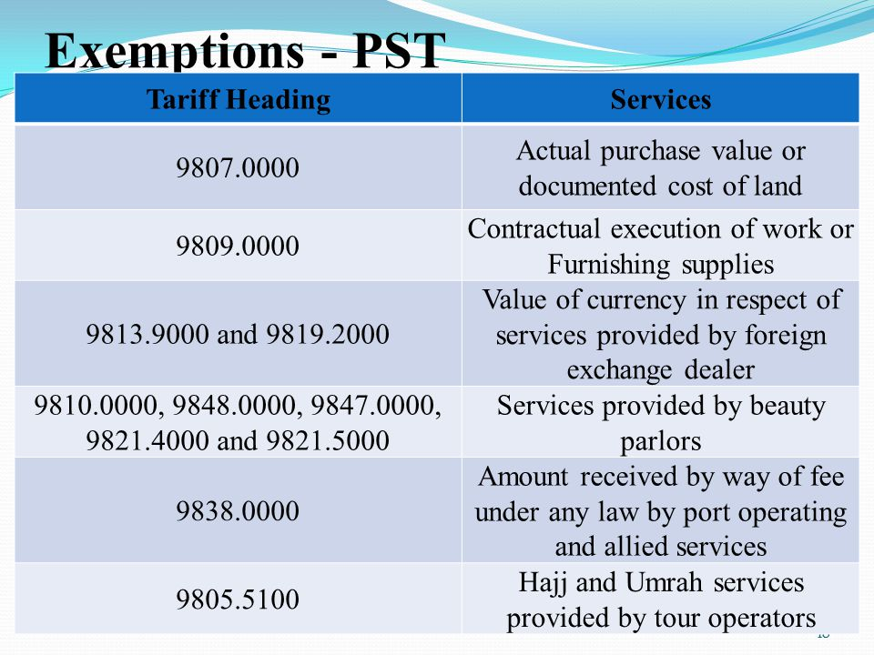 Exemptions - PST Tariff Heading Services 9807.0000
