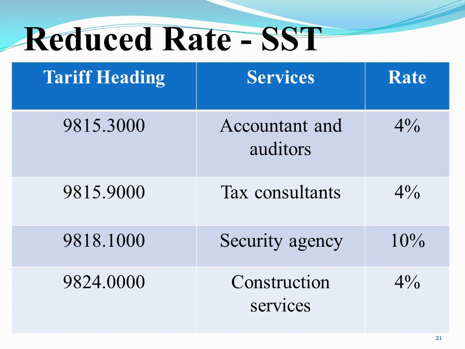 Reduced Rate - SST Tariff Heading Services Rate 9815.3000