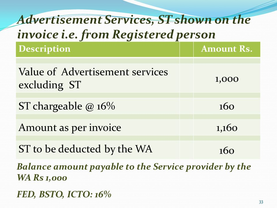 Advertisement Services, ST shown on the invoice i. e
