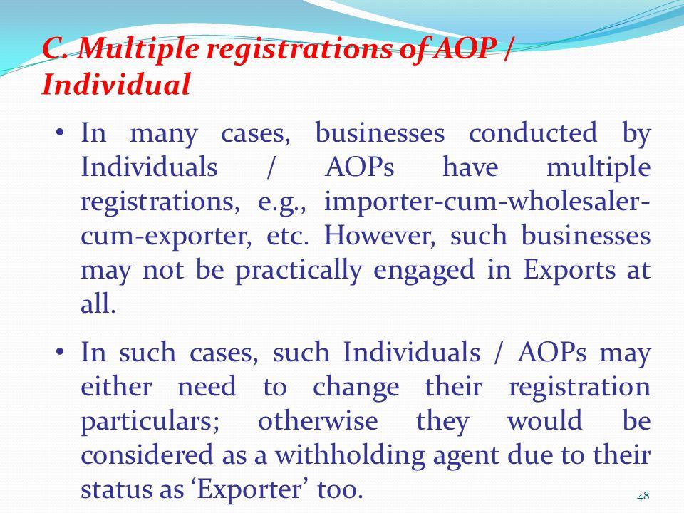 C. Multiple registrations of AOP / Individual