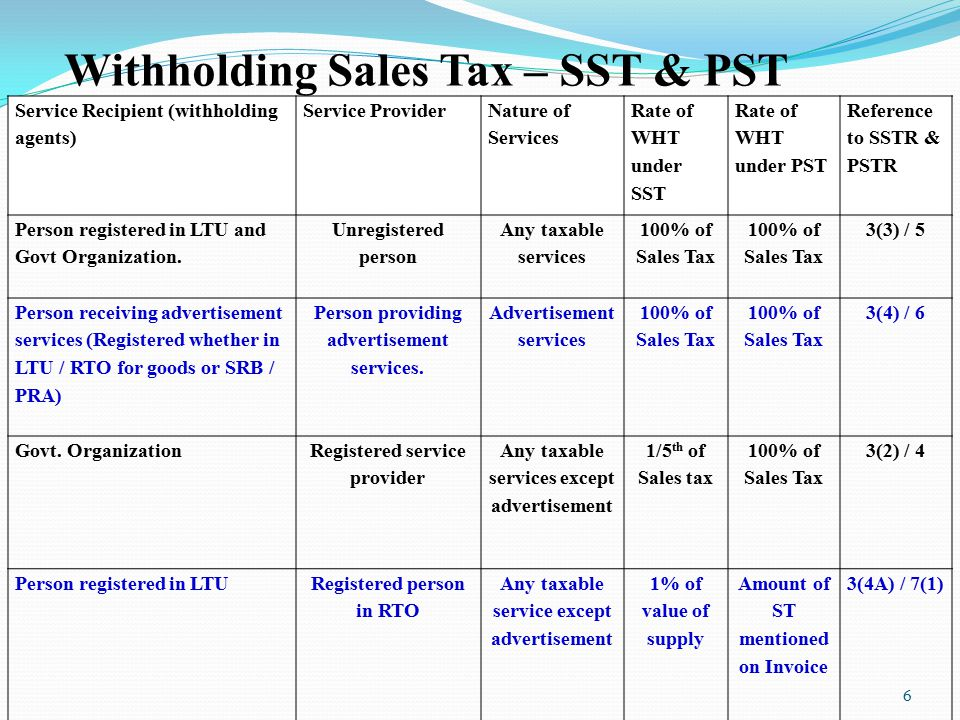 Withholding Sales Tax – SST & PST