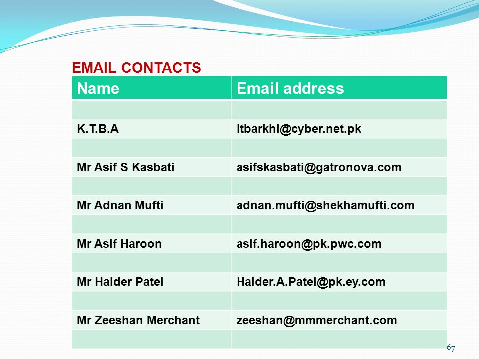Name Email address EMAIL CONTACTS K.T.B.A itbarkhi@cyber.net.pk