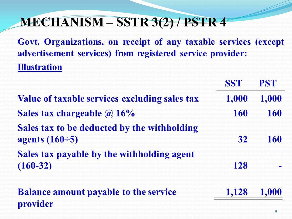MECHANISM – SSTR 3(2) / PSTR 4