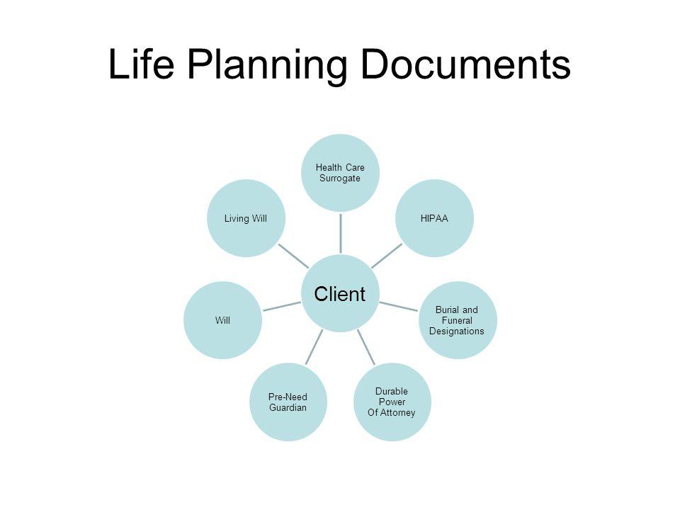 Life Planning Documents