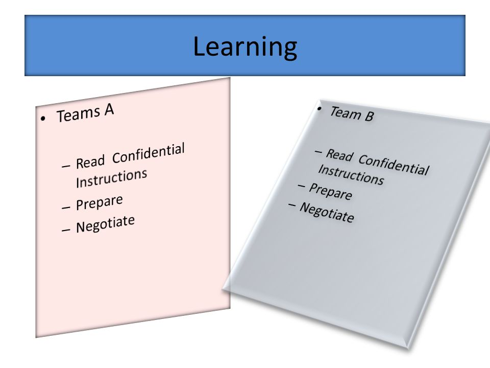 Learning Teams A Team B Read Confidential Instructions Prepare