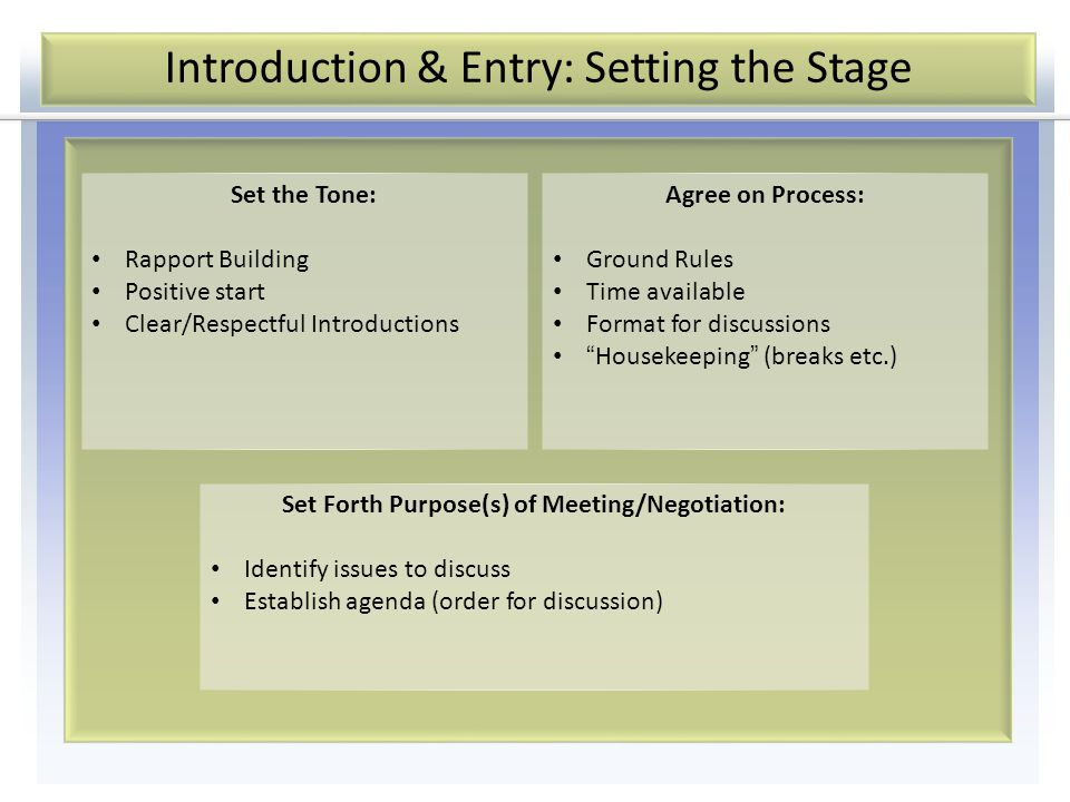 Set Forth Purpose(s) of Meeting/Negotiation: