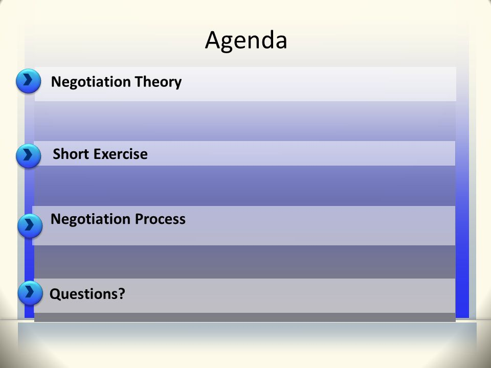 Agenda Negotiation Theory Short Exercise Questions