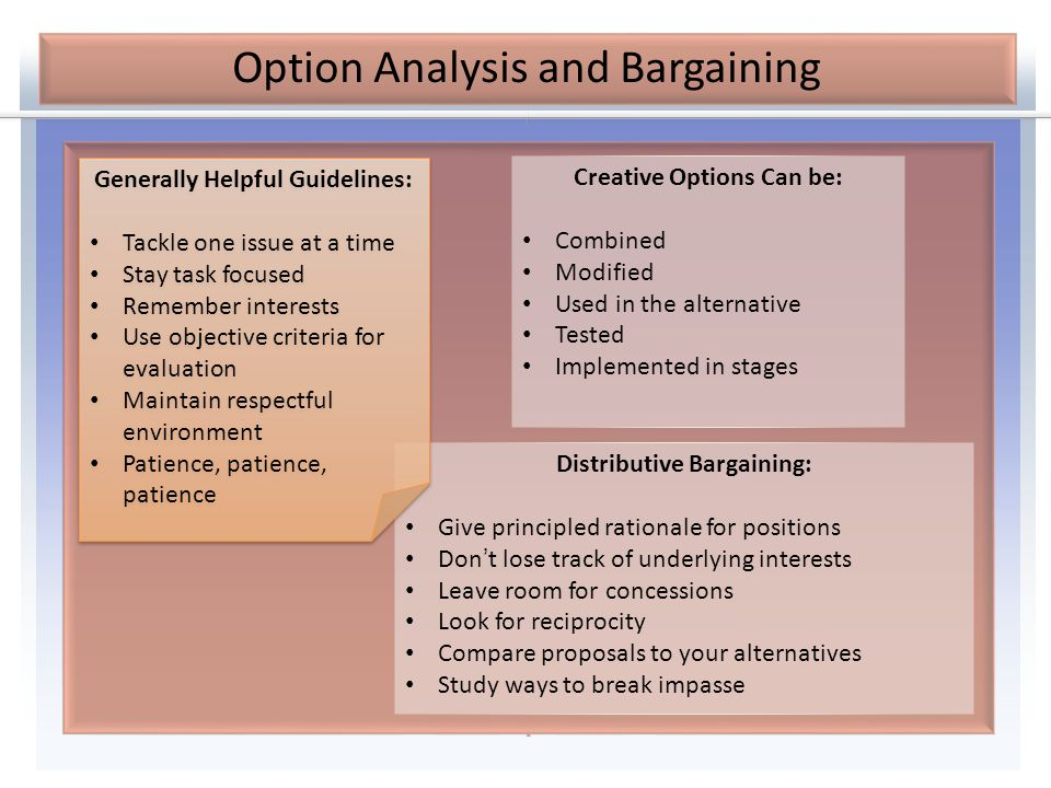 Option Analysis and Bargaining