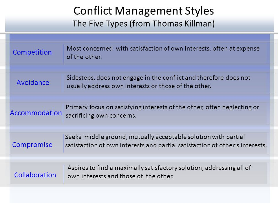 Conflict Management Styles The Five Types (from Thomas Killman)