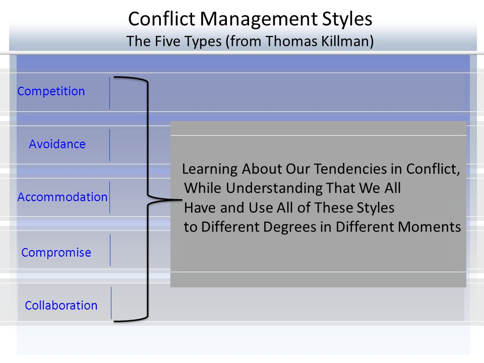 types of negotiation styles pdf