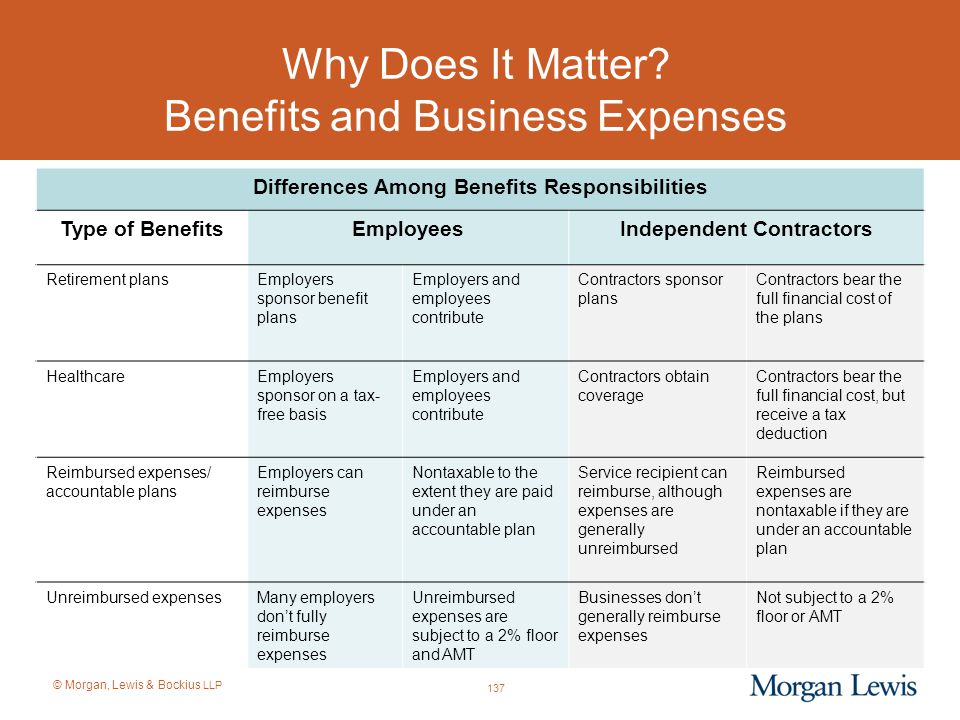 Why Does It Matter Benefits and Business Expenses