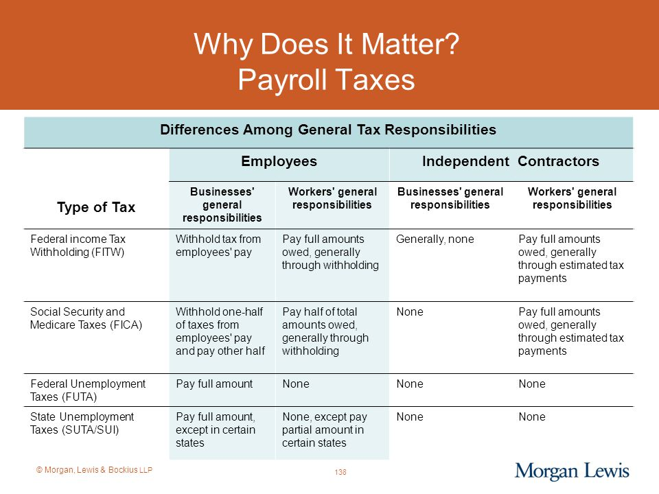Why Does It Matter Payroll Taxes