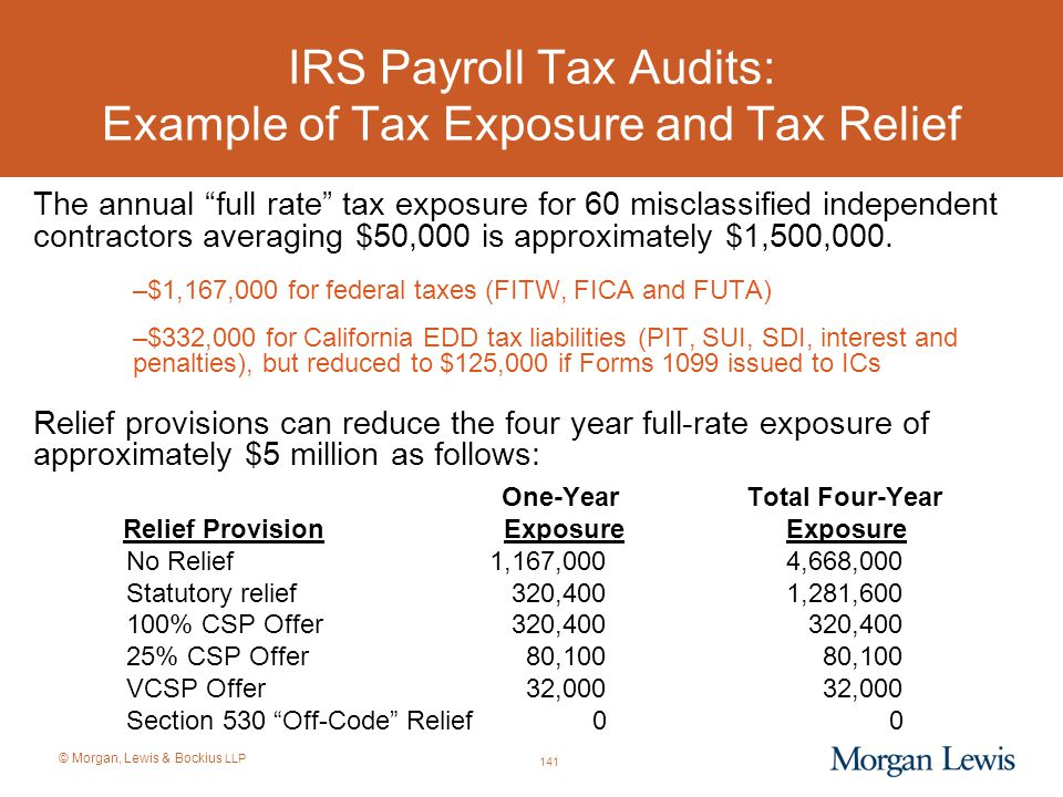 IRS Payroll Tax Audits: Example of Tax Exposure and Tax Relief