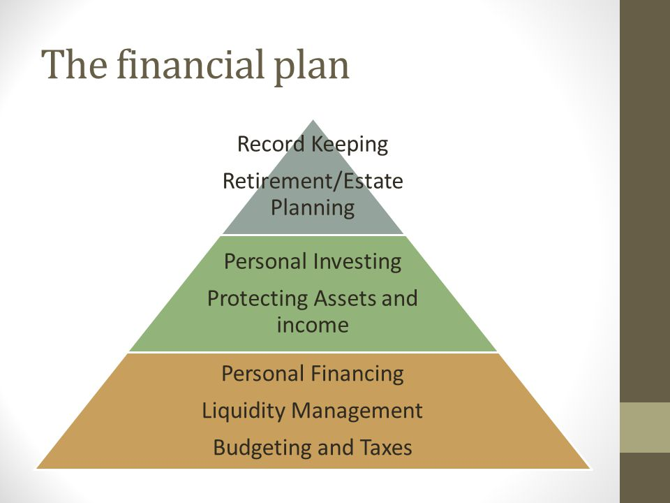 The financial plan Record Keeping Retirement/Estate Planning