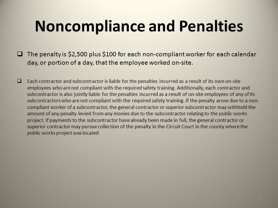 Noncompliance and Penalties