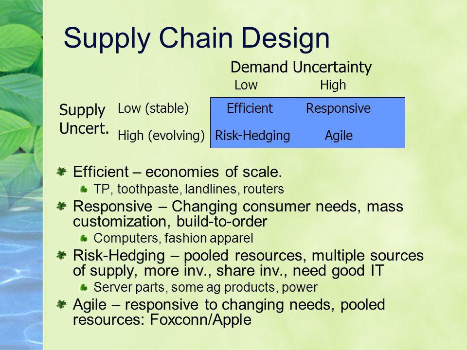 Supply Chain Design Demand Uncertainty Supply Uncert.