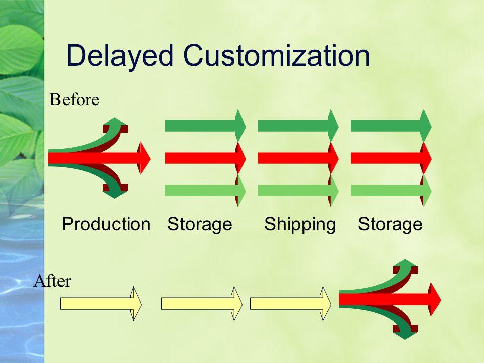 Delayed Customization