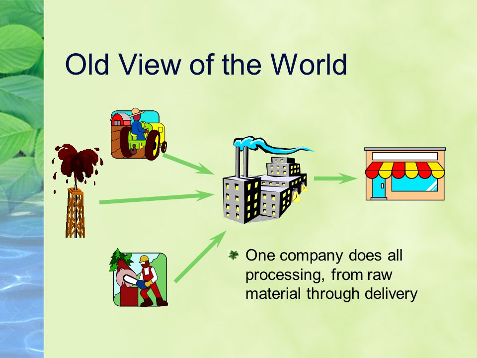 Old View of the World One company does all processing, from raw material through delivery