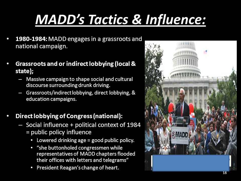 MADD's Tactics & Influence: