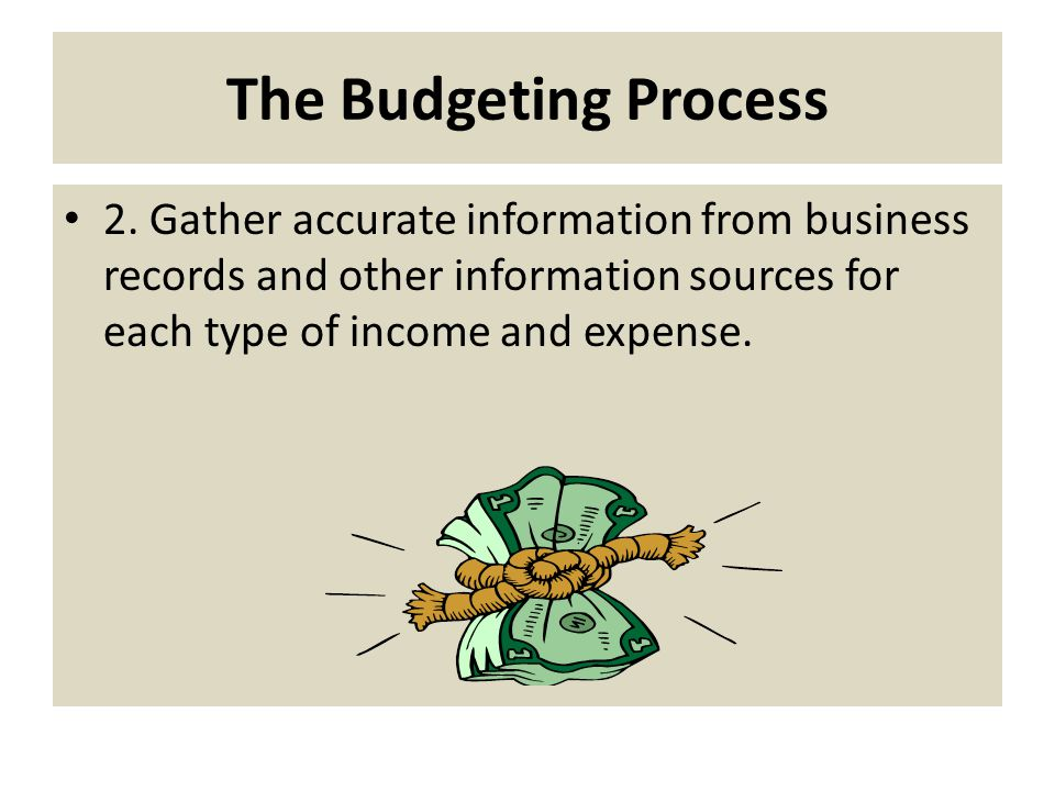 The Budgeting Process 2.
