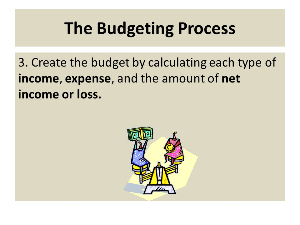 The Budgeting Process 3.