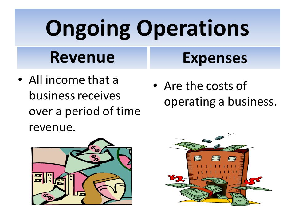 Ongoing Operations Revenue Expenses