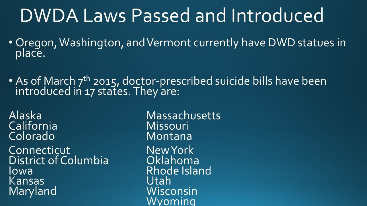 DWDA Laws Passed and Introduced