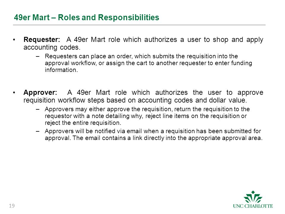 49er Mart – Roles and Responsibilities