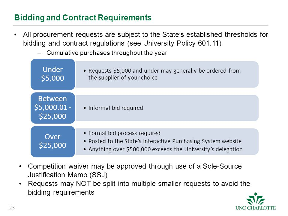 Bidding and Contract Requirements