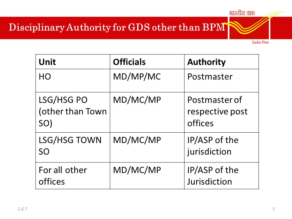 Disciplinary Authority for GDS other than BPM