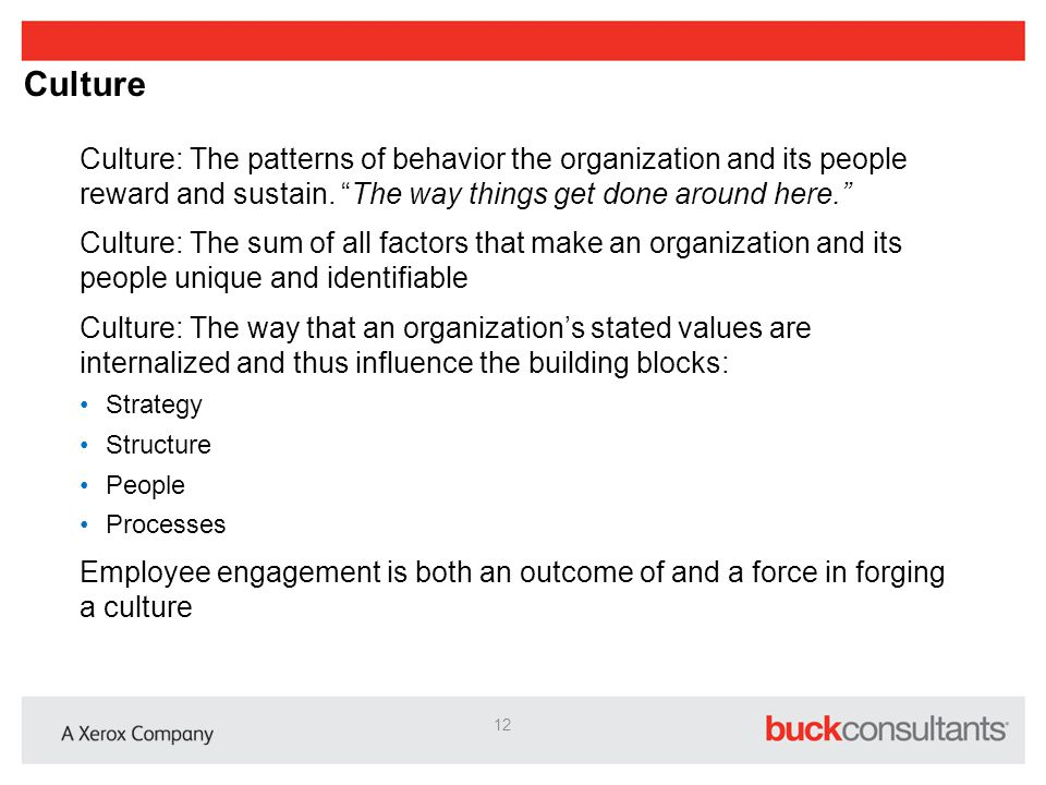 Culture Culture: The patterns of behavior the organization and its people reward and sustain. The way things get done around here.