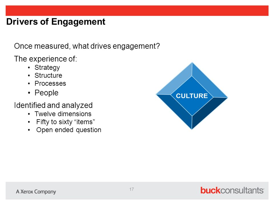 Drivers of Engagement Once measured, what drives engagement