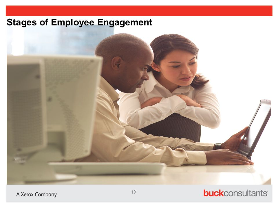 Stages of Employee Engagement