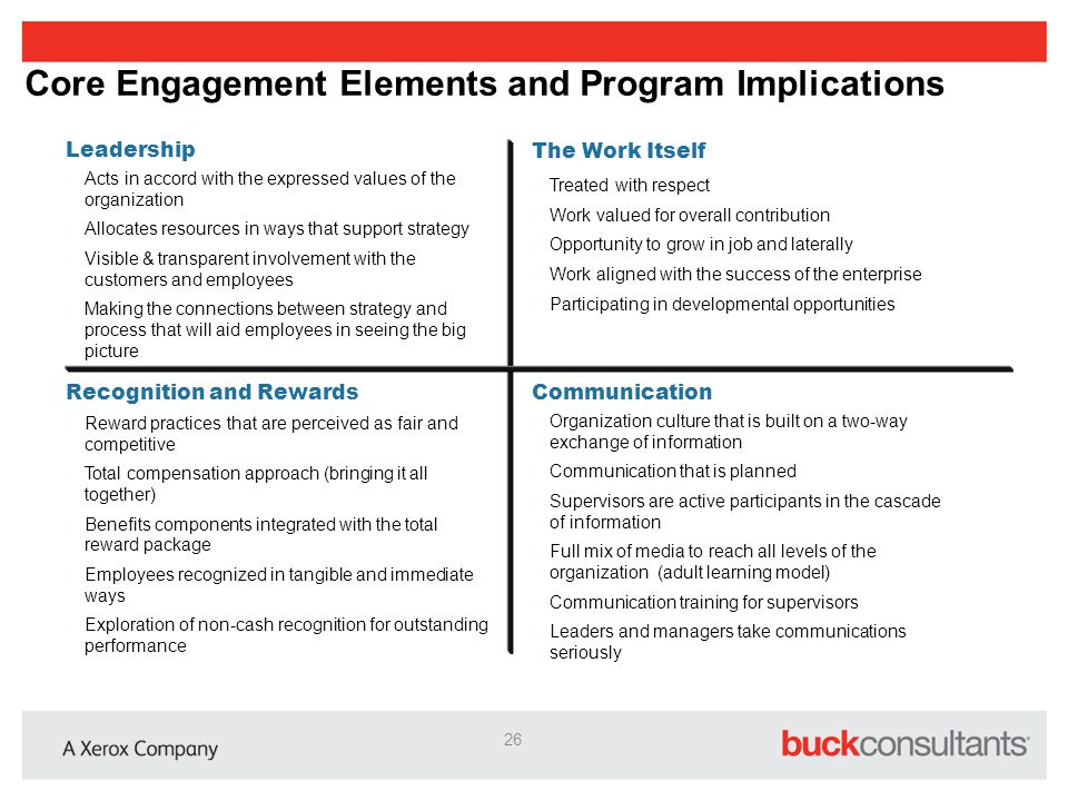 Core Engagement Elements and Program Implications