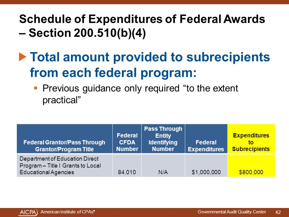 Schedule of Expenditures of Federal Awards – Section 200.510(b)(4)