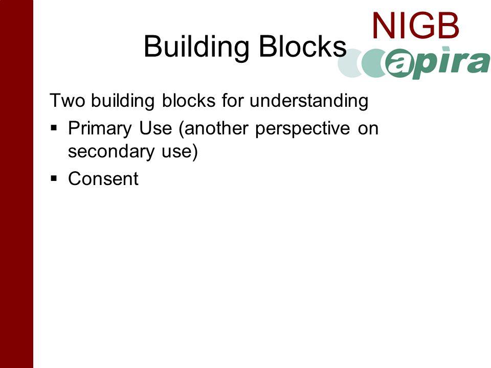 Building Blocks Two building blocks for understanding