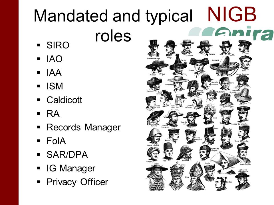 Mandated and typical roles