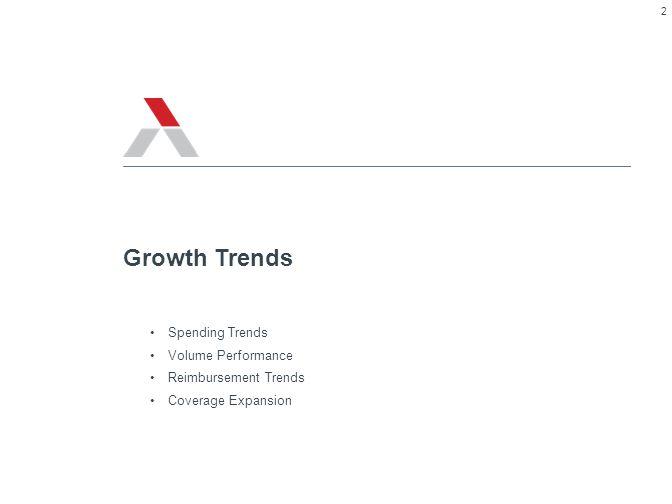 Growth Trends Spending Trends Volume Performance Reimbursement Trends
