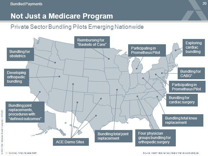 Not Just a Medicare Program