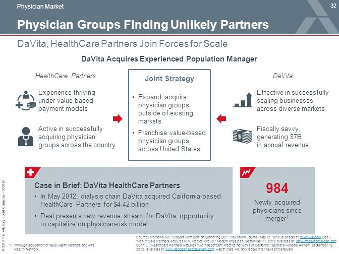 Physician Groups Finding Unlikely Partners