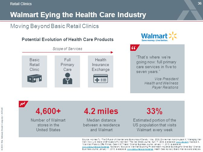 Walmart Eying the Health Care Industry