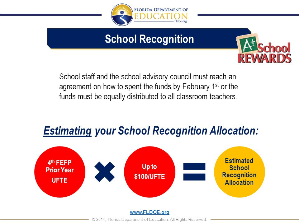 Estimated School Recognition Allocation