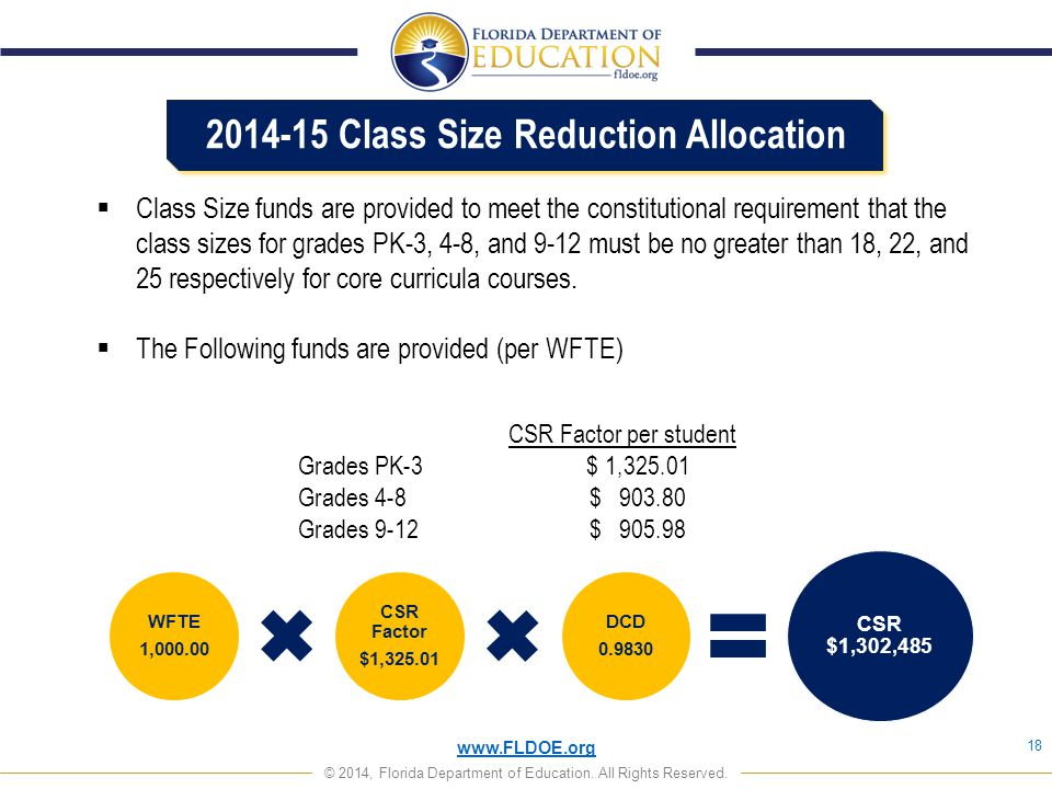 2014-15 Class Size Reduction Allocation