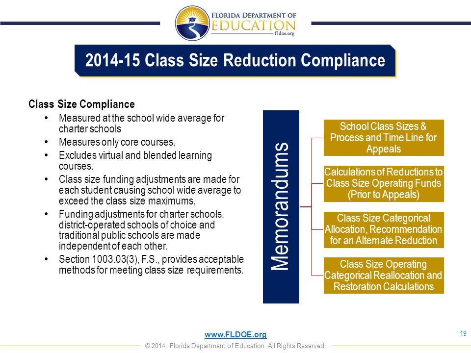 2014-15 Class Size Reduction Compliance